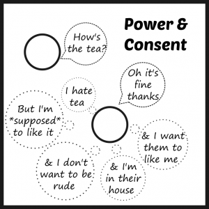 Tea and consent video doesn't talk about power at all. We need to be talking about power when we talk about consent - it's super important.