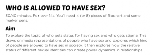 Who is allowed to have sex? Consent activity from the consent teaching pack